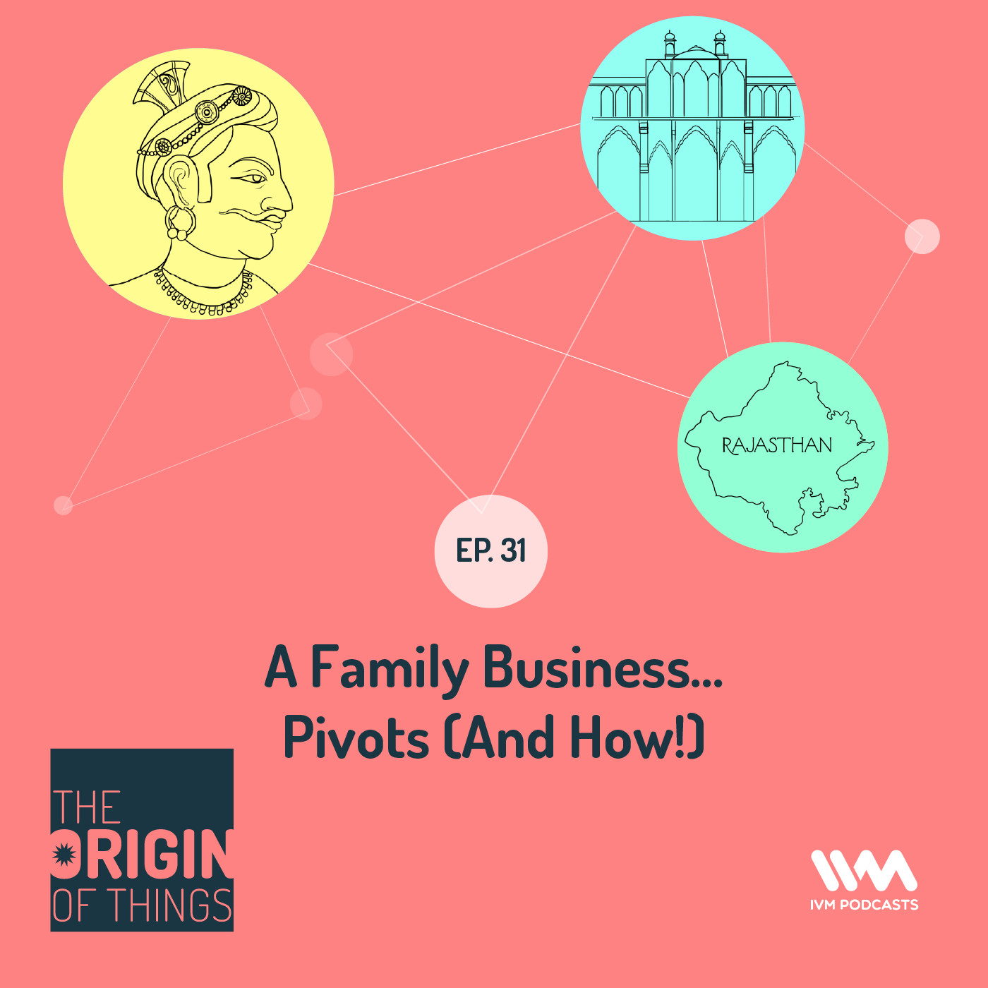 Ep. 31: A Family Business… Pivots (And How!)